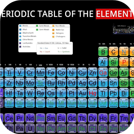 The periodic table wallpaper app apk free download for androidpc the periodic table wallpaper app apk free download for androidpcwindows urtaz Images