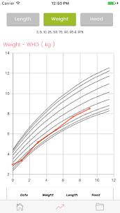 Baby Development – Growth Log 3