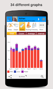 Baby Connect (activity logger) v5.0.11