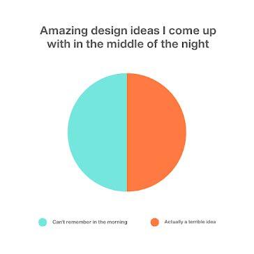 Nighttime Design Ideas - Instagram Post template