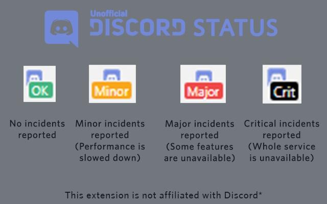 Discord Status
