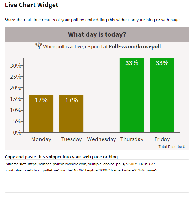 Image of Live Chart Widget Poll with bar graphs and view of code snippet location under poll