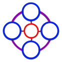 Trusted Circles icon