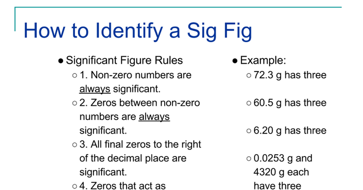 Princ Sig Fig Notes Google Slides