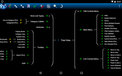 NoteLynX Pro Outliner Mindmap Wiki app for Android screenshot