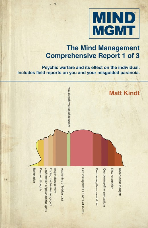 Mind MGMT Omnibus (2019) - complete