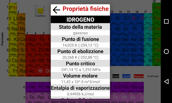 Download periodic table apk latest version app for android devices poster periodic table poster urtaz Images