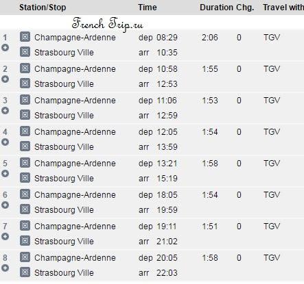 Расписание поездов в Страсбург из Реймса от вокзала Шампань-Арденны и время в пути, Reims - Champagne-ardenne - Strasbourg, стоимость билетов из Реймса в Страсбург, как проехать в Страсбург из Реймс, На поезде в Реймс