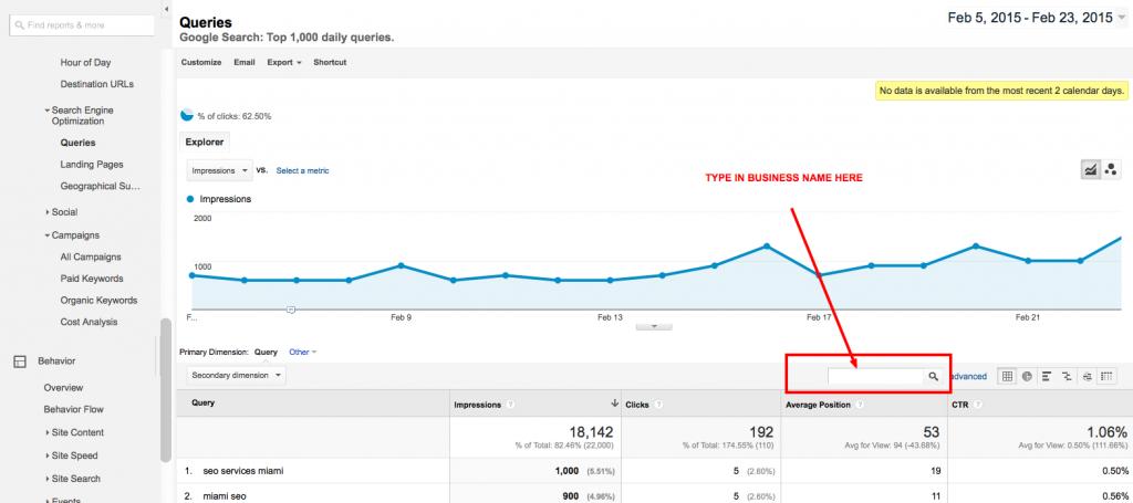 từ khóa được gắn thương hiệu-báo cáo-google-analytics