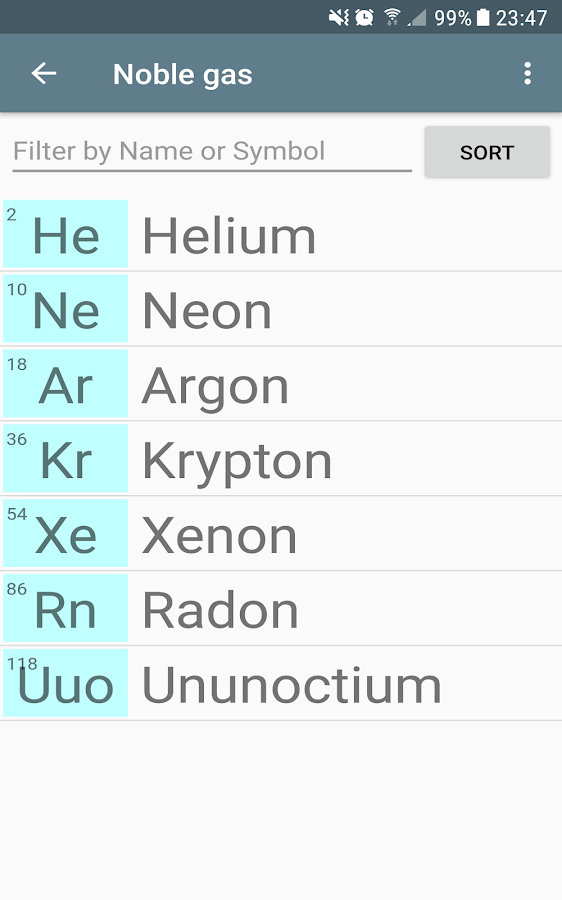 Periodic table periodic table names and symbol periodic table of periodic table of elements android apps on google play urtaz Image collections