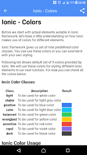 Learn Ionic - náhled