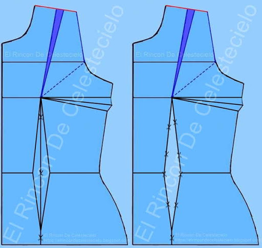 Cortando o abriendo la pinza vertical del patrón básico delantero de blusa por el centro o por los lados
