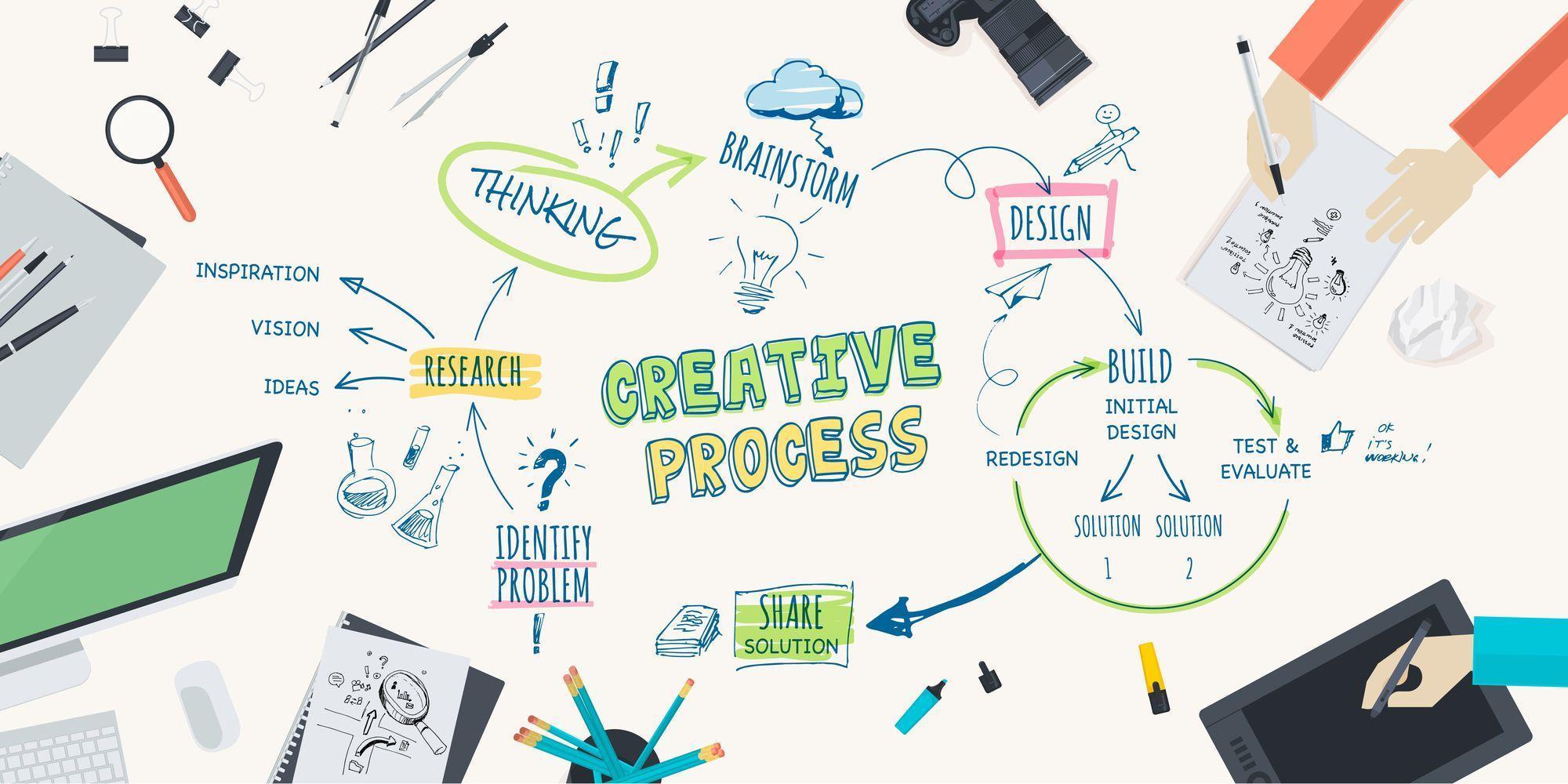 G:\ARTIKEL INDO\SEPTEMBER 2021\SUSAN PROJECT\Ideoworks September 2021\Ideoworks September 2021 - Minggu 3\Ideoworks\Creative Agency Jakarta 4.jpg