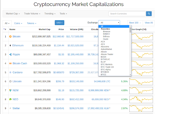 Filter Lists Of Cryptocurrencies On CoinMarketCap By Exchangeeg Binance Bitfinex Cryptopia