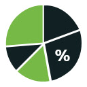 Analytics Percentage Highlighter