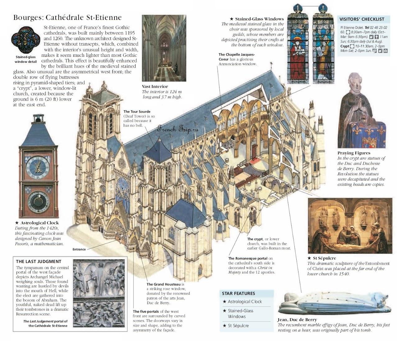 Главная достопримечательность города Бурж - кафедральный собор Сен-Этьен Bourges (Бурж), Франция