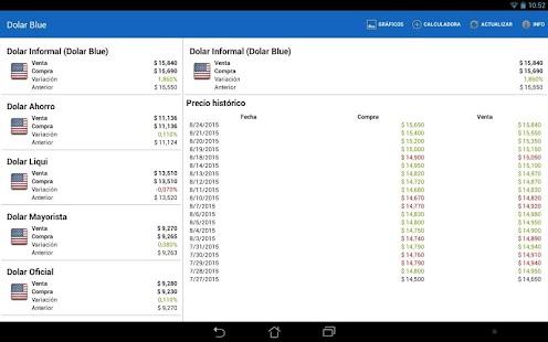 Dollar Blue- screenshot thumbnail