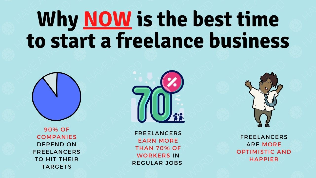 Start a freelance copywriting business