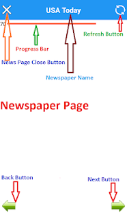 U.S Newspapers for PC-Windows 7,8,10 and Mac apk screenshot 1