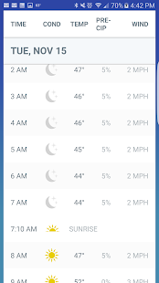 Download The Weather Channel App For PC Windows and Mac apk screenshot 3