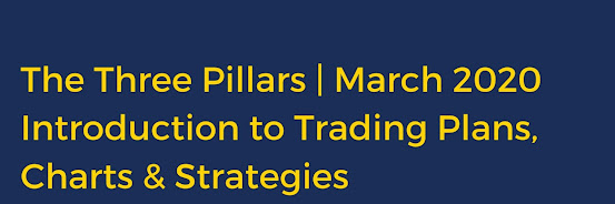 The Three Pillars: Introduction to Trading Plans, Charts & Strategies