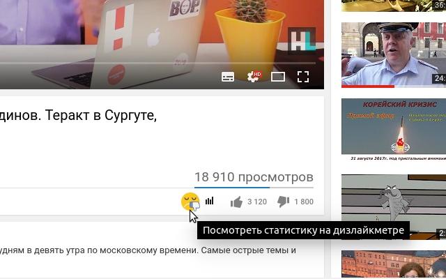 YouTube™ dislikemeter.com Button