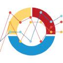 Codeforces Practice Tracker