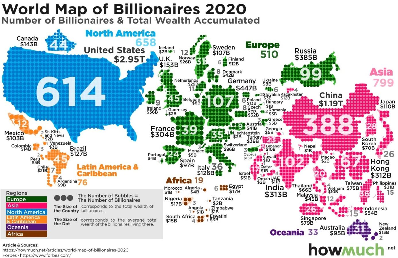 In One Map: How Many Billionaires Are in The World