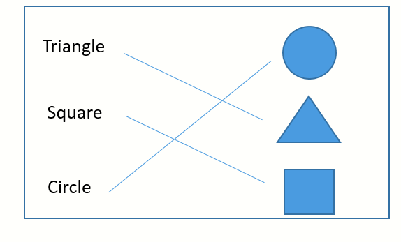 Figure 3. Quark Redistribution Puzzle, NASA