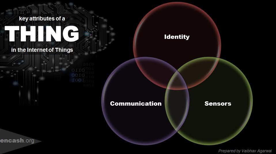 Key attributes of IoT Internet of Things