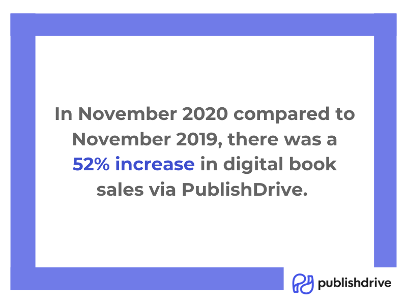 publishdrive_digital_book_market_november_2020