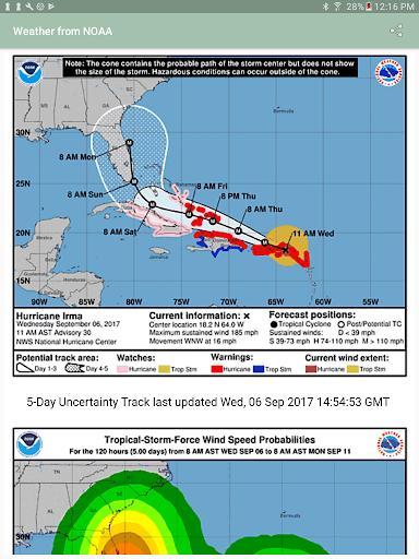 global storms 10.8.0 screenshots 15
