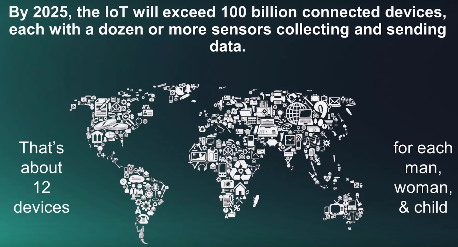 By 2025, IoT will exceed 100 Billion Connected Devices