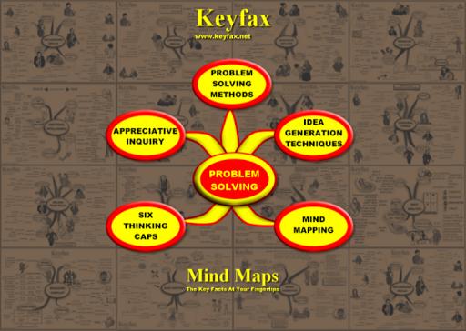 Problem Solving - 5 Mind Maps