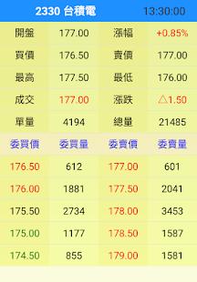 台灣股票及匯率免費看盤軟體-行動股市匯率APP - náhled