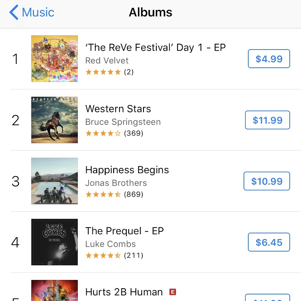 the reve festival_red velvet_number 1_itunes