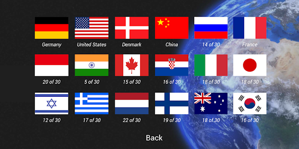 Geography, Countries, and Flags – Ads Free Quiz 1