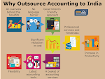 Why Outsource Accounting to India ?