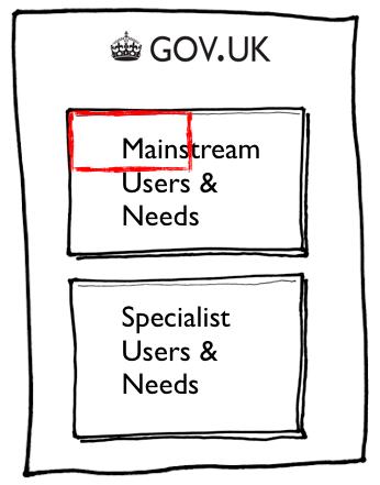 https://gds.blog.gov.uk/wp-content/uploads/sites/60/2012/01/new2.png