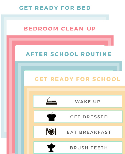 Daily Routine Charts for Toddlers