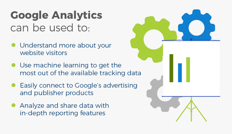 google analytics uses