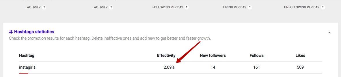 Ingramer settings for Instagram promotion 23