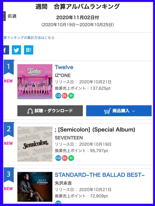 Oricon weekly album chart