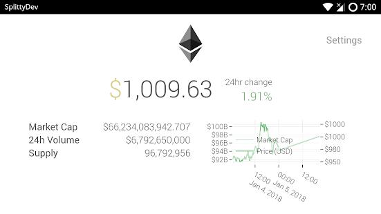 Ethereum Info - náhled