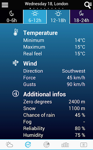 Weather for Russia 3.4.11 screenshots 2
