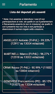 Parlamento Italiano- screenshot thumbnail