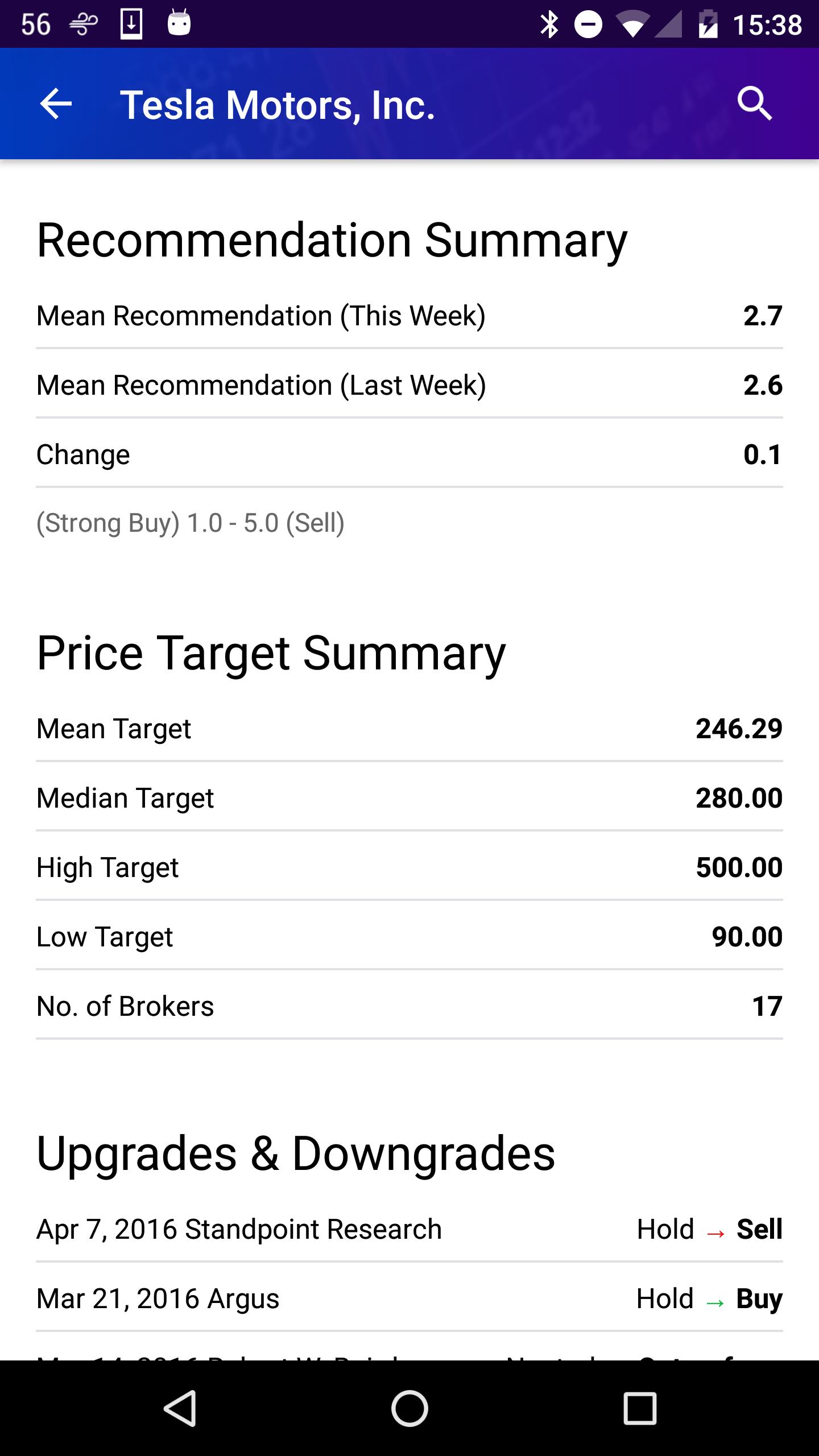 Yahoo Finance screenshot #6