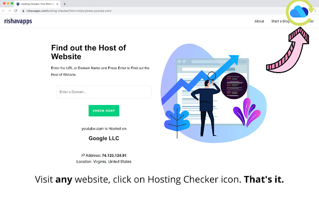 Hosting Checker: Who is Hosting This?