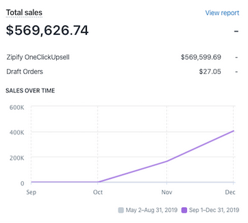 500k sales volume post from kevin zhang for ecommerce millioniare mastery
