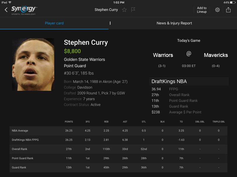 Synergy DFS Basketball Toolkit- screenshot
